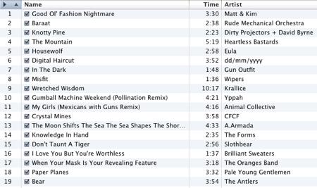 January Mix 2009